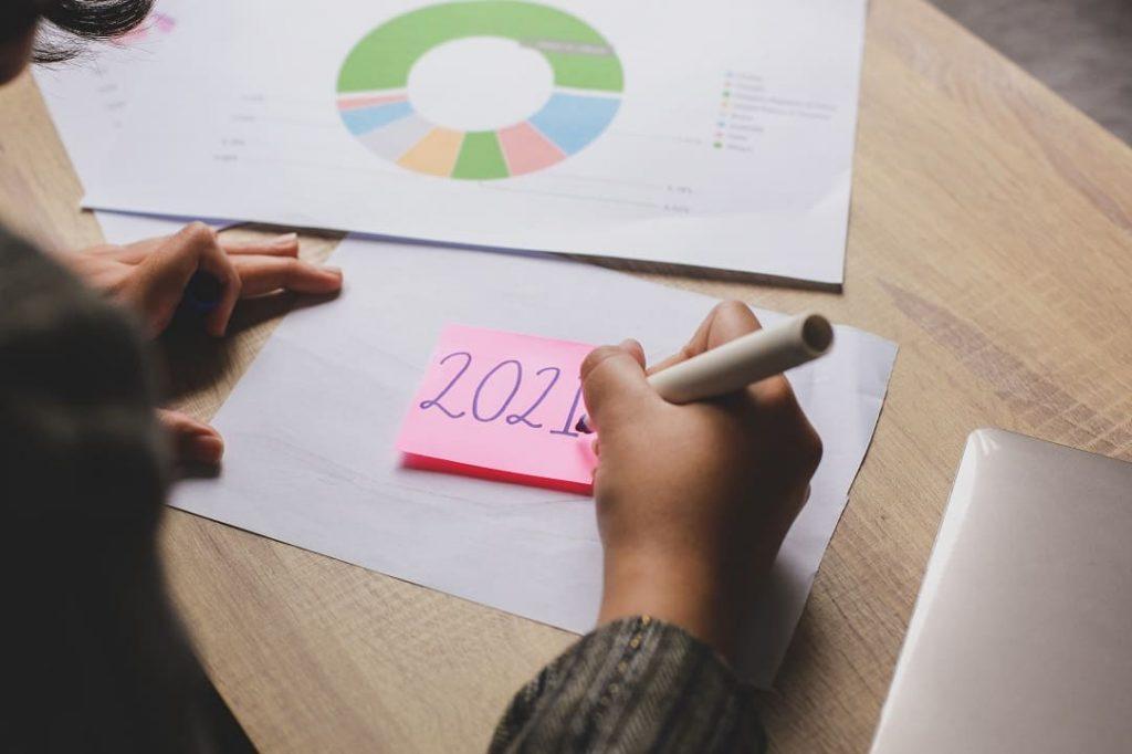 obiettivi e tendenze social media 2021